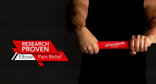 TheraBand Resistance Preventing Tendonitis Resistances