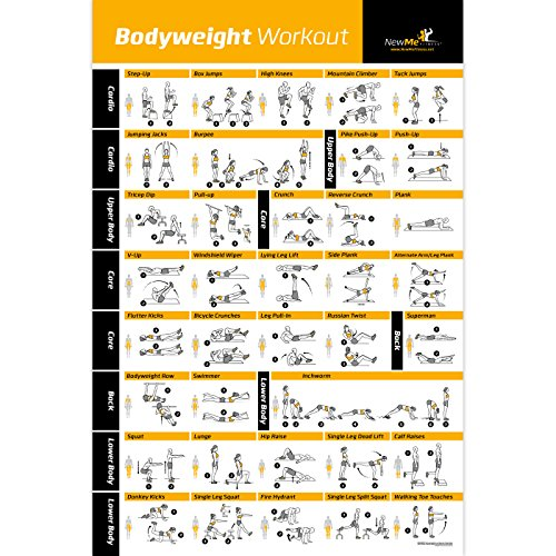Bodyweight Exercise Poster Personal Improves